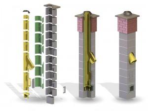 konštrukcia komína